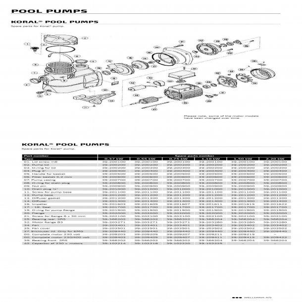 Pool Pumpe Koral KS Kripsol 230 V Flere størrelser 0,5-1,5 hk