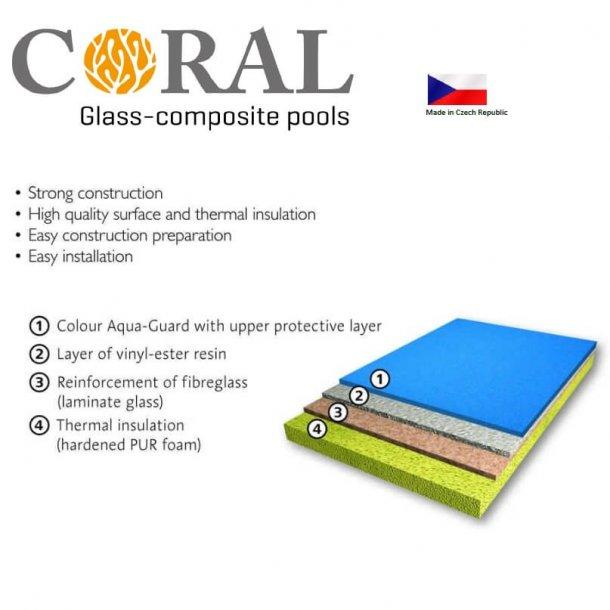 Pegas Glasfiber Pool Pakke 6,1 * 3,1 * 1,4 m