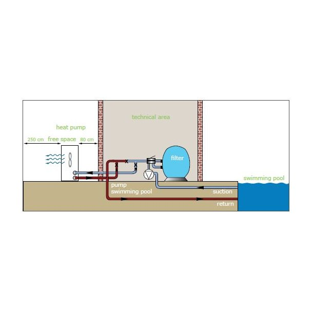 Varmepumpe til pool - Hydro pro premium fra 7-19 kW WiFi ready