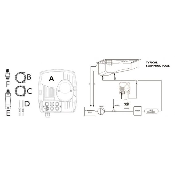 Ph Styring Pool - Automatisk pH doseringssystem