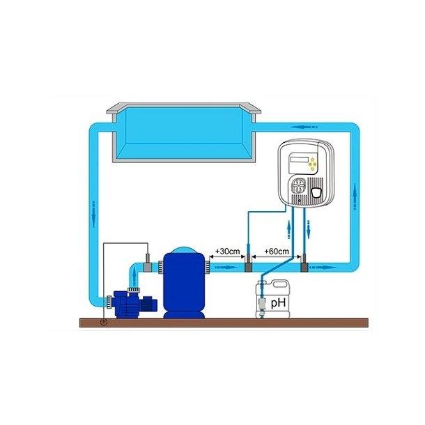 pH Expert Zodiac Automatisk pH styring til Pool