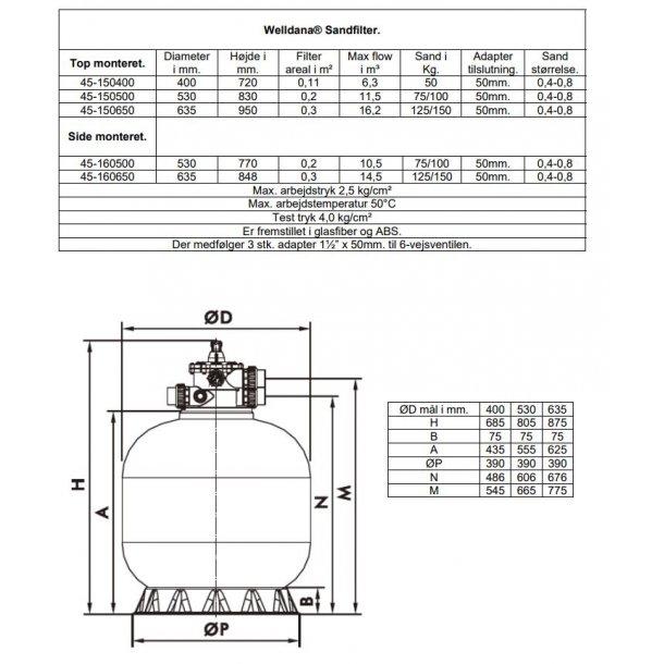 Sandfilter Glasfiber Topmonteret 6-vejs ventil Grå Flere Størrelser