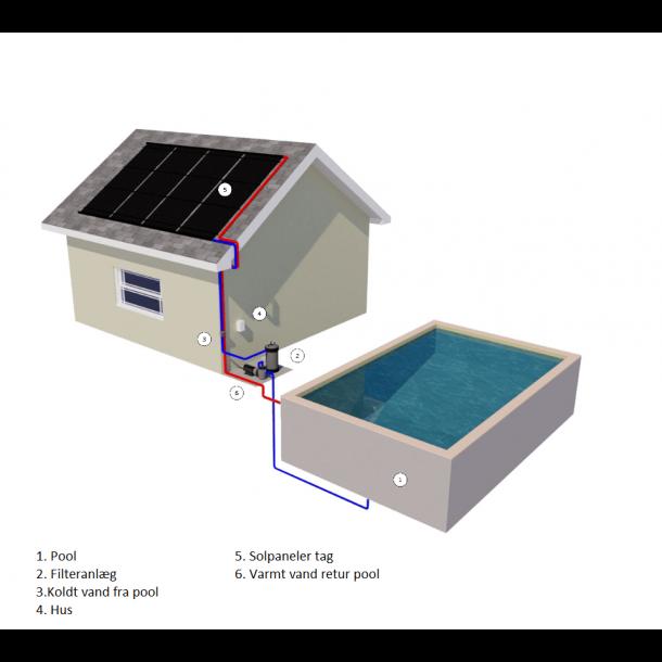 Solpanel til Pool - Fås i 3 Størrelser