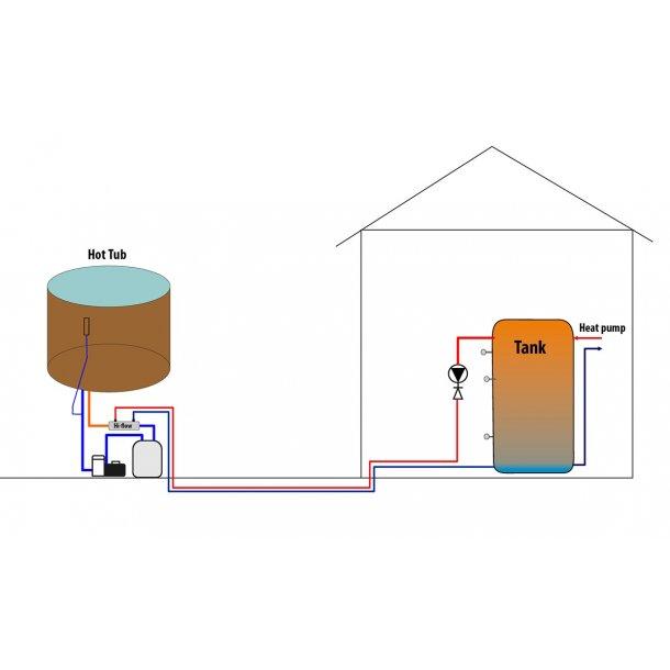 Filtrerings- og opvarmningssystem til Topspa XS