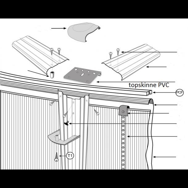 Topskinne i PVC til fastgørelse af liner på rund Stålvægs Pool
