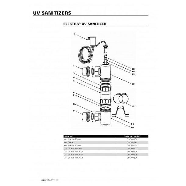 Ultraviolet pære til model 1 2.435,43 42,5 1.400,37 E/ES/UVP/UVS-40 120w.
